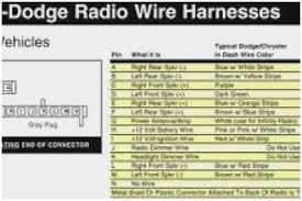 2007 dodge ram radio wiring diagram admirably 2002 kia sportage 2007 dodge ram radio wiring diagram awesome dodge dakota radio wiring diagram blurts of 2007 dodge