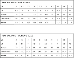 New Balance Shoe Size Chart Nb Shoes Size Chart Cw X New Balance Shoe Compared To Nike