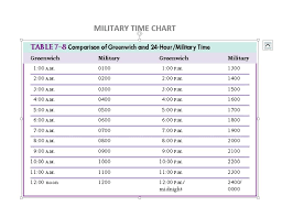 30 Printable Military Time Charts Template Lab