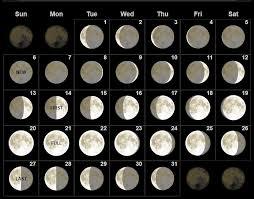 Moon Phases January 2019 Moon Calendar Moon Phase