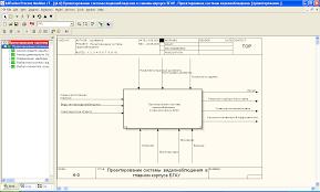 Организация системы видеонаблюдения в главном корпусе Башкирского ГАУ 3 2 Проектирование функциональной структуры проектирования системы видеонаблюдения