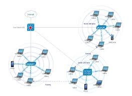 local area network lan computer and network examples network wlan diagram wireless connectivity smartphone network cloud multilayer switch laptop