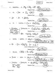 chemical reactions worksheet unit v chem rxns ms beaucage template