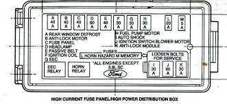 i need the fuse box diagram for my 1994 ford thunderbird fixya i need the fuse box diagram for my 1990 ford thunderbird souper coupe please help