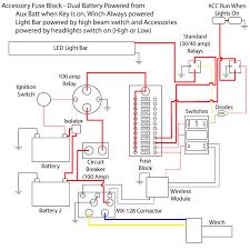 polaris rzr 170 wiring diagram wiring diagram schematic 2014 polaris rzr 170 wiring diagram data wiring diagram 1998 polaris sportsman 500 wiring diagram polaris rzr 170 wiring diagram
