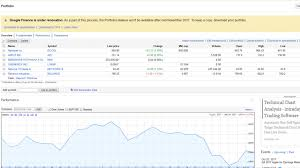 Google Finance My Portfolio Chart Replicating A Google Finance Portfolio On Google Sheets