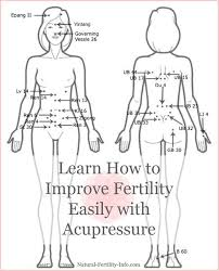 Acupuncture Points For Fertility Chart Improve Fertility Easily With Acupressure My Most Wanted