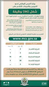 الآن وزارة الحرس الوطني تفتح رابط تقديم وظائف وزارة الحرس الوطني 1440 نساء  ورجال عبر جدارة الخدمة المدنية 1441