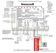connecting a thermostat wireless receiver to a zone system i would provide power to the eim from the zone control board