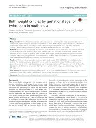 Pdf Birth Weight Centiles By Gestational Age For Twins Born