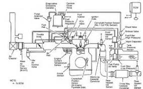 similiar kia sephia engine diagram keywords diagram 2001 kia sephia engine diagram 2000 kia sephia wiring diagram