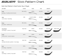 Ccm Curve Chart 2018 Bauer Supreme 2s Pro Grip Intermediate Hockey Stick
