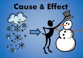 Casue And Effect Teaching Cause And Effect Book Units Teacher