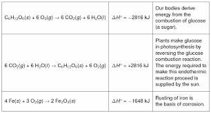 9 3 1 enthalpies of combustion combustion is the reaction