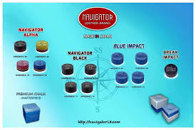 Tip Hardness Chart Blue Impact Tips From Navigator Japan Snapshotcues Com