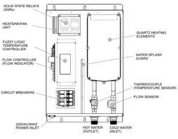 electric water heater wiring diagram with flow sensor and quartz wiring diagram for tankless electric water heater electric water heater wiring diagram with flow sensor and quartz heating elements