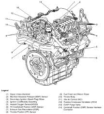 similiar engine for 2006 bu keywords further 2006 chevy bu engine on chevy bu engine diagram 2006