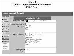 Pdf Nursing Admissions Process Redesigned To Leverage Ehr