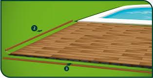 Poser Une Terrasse En Lames De Bois Sur Une Chape B Ton Avec Dalle