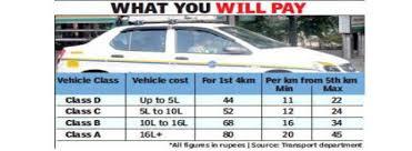 Karnataka Karnataka Govt Revises Cab Fares Pegs Them To