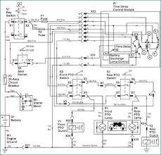 1989 ez go golf cart wiring diagram ezgo gas notasdecafe co 1989 ez go gas golf cart wiring diagram ezgo forward reverse switch lovely marathon info magneto