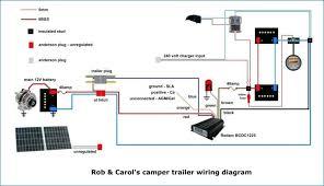 dump trailer plug wiring diagram wiring diagram dump trailer wiring diagram bestharleylinks info livestock trailer wiring diagram dump trailer plug wiring diagram
