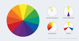 Balanced movie color palettes
