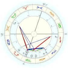 Rupaul Birth Chart Dubrow Terry Astro Databank