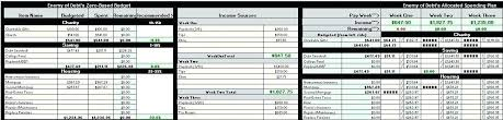 Budget Plan Excel Online Personal Budget Under Com Monthly Budget Plan Sheet
