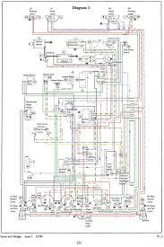 mgb wiring diagram wiring diagrams mashups co Jensen Healey Wiring Diagram 1971 mgb gt wiring diagram wiring diagram mgb wiring diagram mgb wiring diagram symbols on images jensen healey wiring diagram