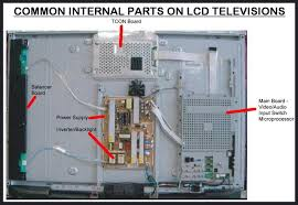 how to fix a broken flat screen lcd led tv lines or cracks lcd tv parts identification