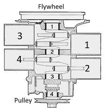 vw engine specs formulas image image