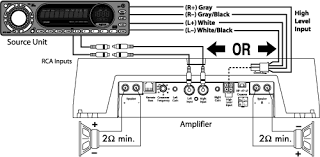 wiring 2 channel rockford fosgate punch amplifiers MSD 6A Wiring-Diagram at High Level Input Wiring Diagram