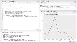 R Shiny Bar Chart How To Create A Simple Line Chart In R Storybench