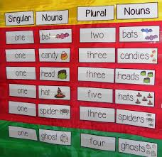 Singular And Plural Nouns Chart Lessons By Molly Free Singular And Plural Nouns Sorting