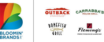 bloomin brands corporate gift cards