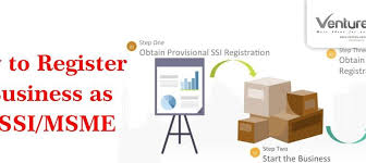 How To Register A Company How To Register A Business As An Ssi Msme Online Company