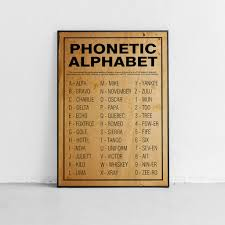The nato phonetic alphabet or more formally the international radiotelephony spelling alphabet, is the most commonly used the nato alphabet assigns code words to all of the letters in the english alphabet so that combinations of letters (and numbers) can be pronounced and understood by those. Nato Phonetic Alphabet Poster Cj Prints