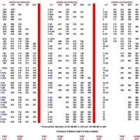 Danco O Ring Size Chart Prosvsgijoes Org