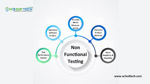 Types Of Software Testing What Is Non Functional Testing Types Tools With Examples