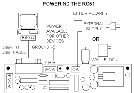 industrologic rc51 reference manual diagram of rc51 power connections