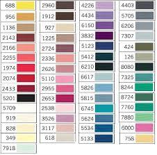 Gütermann Cotton Thread Range 57 Colours
