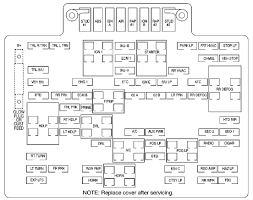 gmc yukon fuse box diagram auto genius gmc yukon fuse box engine compartment