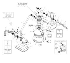 similiar above ground pool pump diagram keywords above ground pool heater plumbing diagram further swimming pool pump