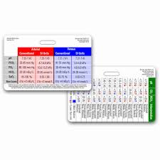Arterial Blood Gas Abg Horizontal Badge Card 1 Card