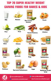 Diet Food Chart For Weight Gain Faithful Weight Gain Food Chart For Babies Weight Gain Food