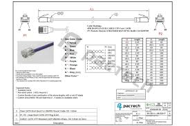 straight cat 6 rj45 wiring diagram wiring diagram g11 straight rj45 wiring diagram wiring library cat 6 cable diagram rj45 straight through wiring diagram 2018