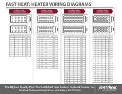 fast heat our products custom cable connectors fast heat heater wiring diagram click to view pdf