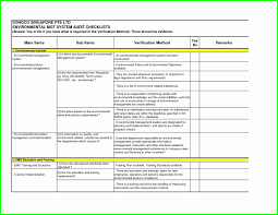 Compliance Audit Report Sample Templates Format Contract