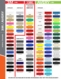 3m Striping Tape Chart